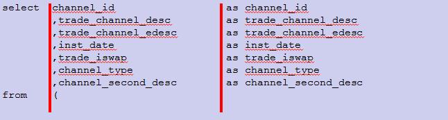 数栈-字段排列要求